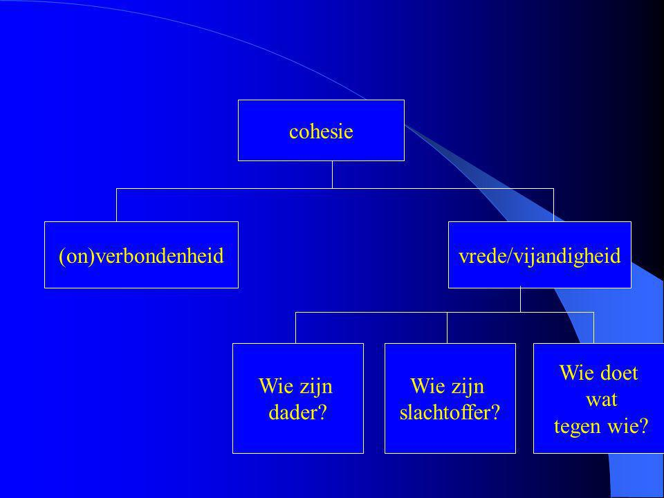 cohesie (on)verbondenheidvrede/vijandigheid Wie zijn dader.