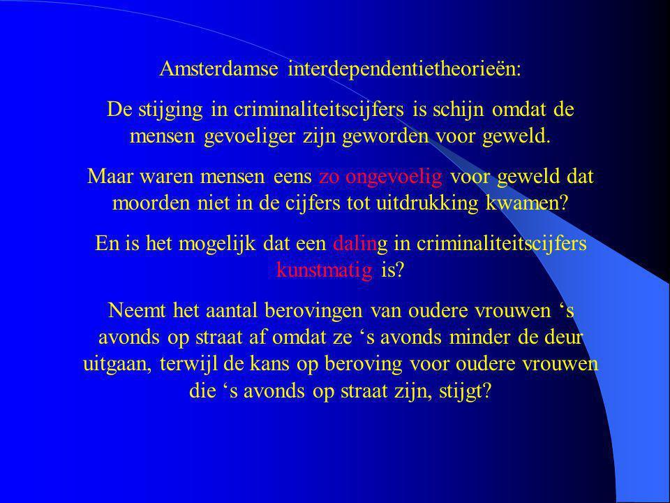 Amsterdamse interdependentietheorieën: De stijging in criminaliteitscijfers is schijn omdat de mensen gevoeliger zijn geworden voor geweld. Maar waren