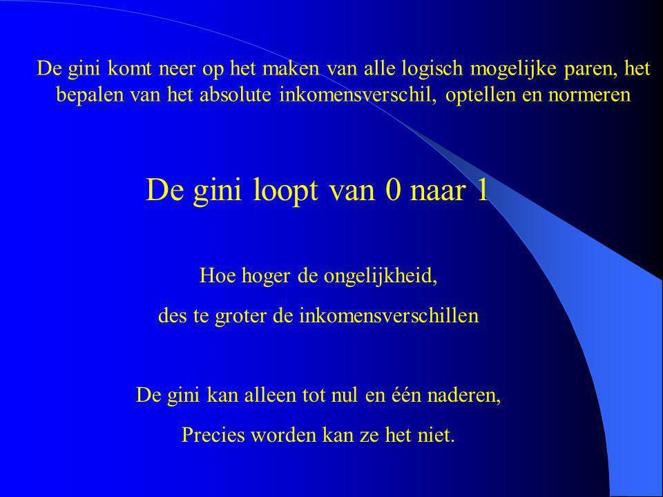 Hoeveel gegevens over wie wat tegen wie doet zijn er voor Nederland.
