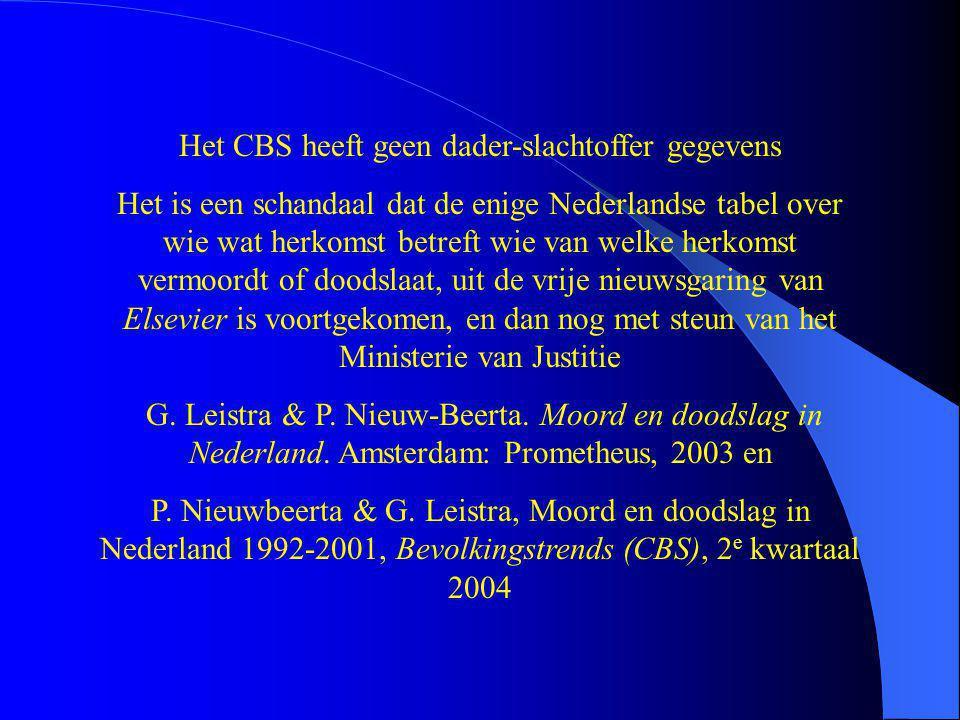 Het CBS heeft geen dader-slachtoffer gegevens Het is een schandaal dat de enige Nederlandse tabel over wie wat herkomst betreft wie van welke herkomst vermoordt of doodslaat, uit de vrije nieuwsgaring van Elsevier is voortgekomen, en dan nog met steun van het Ministerie van Justitie G.