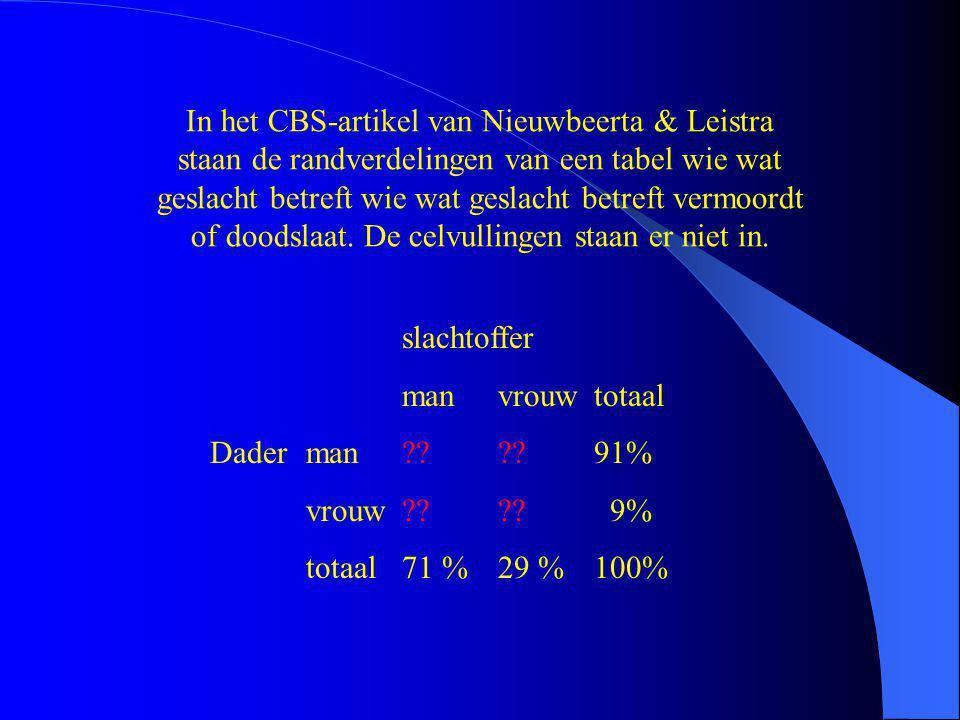In het CBS-artikel van Nieuwbeerta & Leistra staan de randverdelingen van een tabel wie wat geslacht betreft wie wat geslacht betreft vermoordt of doodslaat.