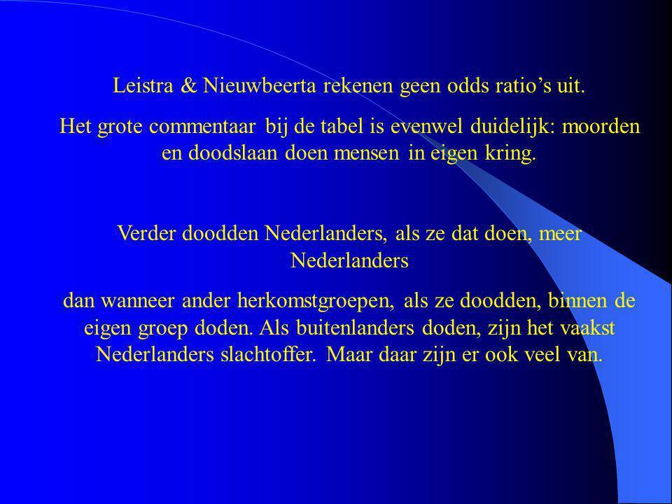 Leistra & Nieuwbeerta rekenen geen odds ratio's uit.