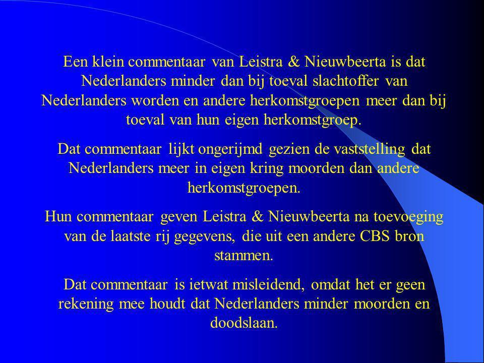 Een klein commentaar van Leistra & Nieuwbeerta is dat Nederlanders minder dan bij toeval slachtoffer van Nederlanders worden en andere herkomstgroepen