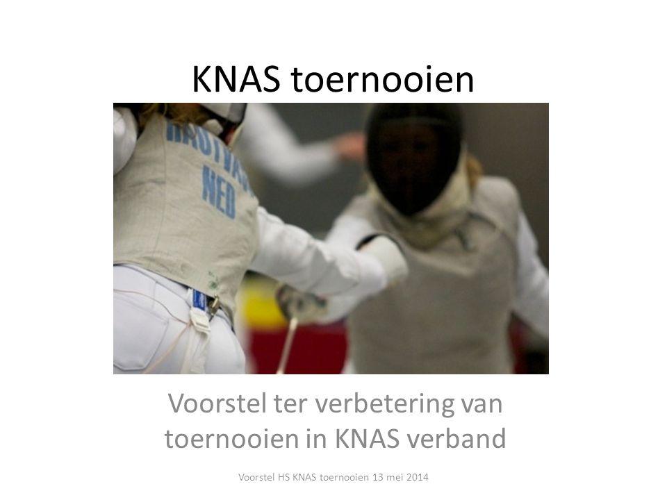 KNAS toernooien Voorstel ter verbetering van toernooien in KNAS verband Voorstel HS KNAS toernooien 13 mei 2014