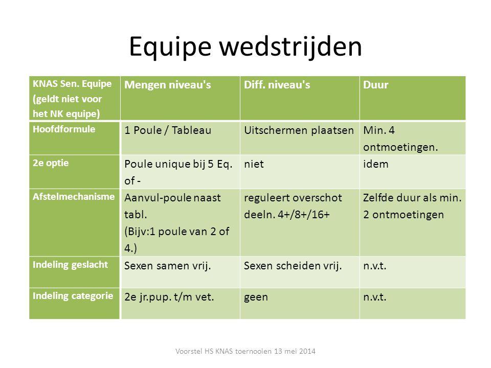 Equipe wedstrijden Voorstel HS KNAS toernooien 13 mei 2014 KNAS Sen.