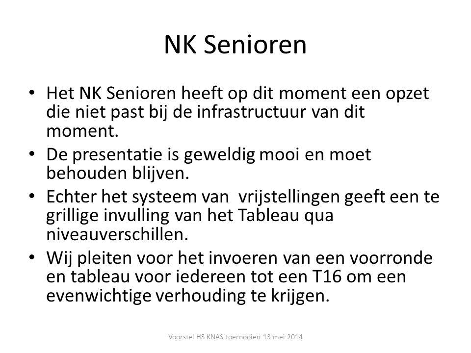 NK Senioren Het NK Senioren heeft op dit moment een opzet die niet past bij de infrastructuur van dit moment. De presentatie is geweldig mooi en moet
