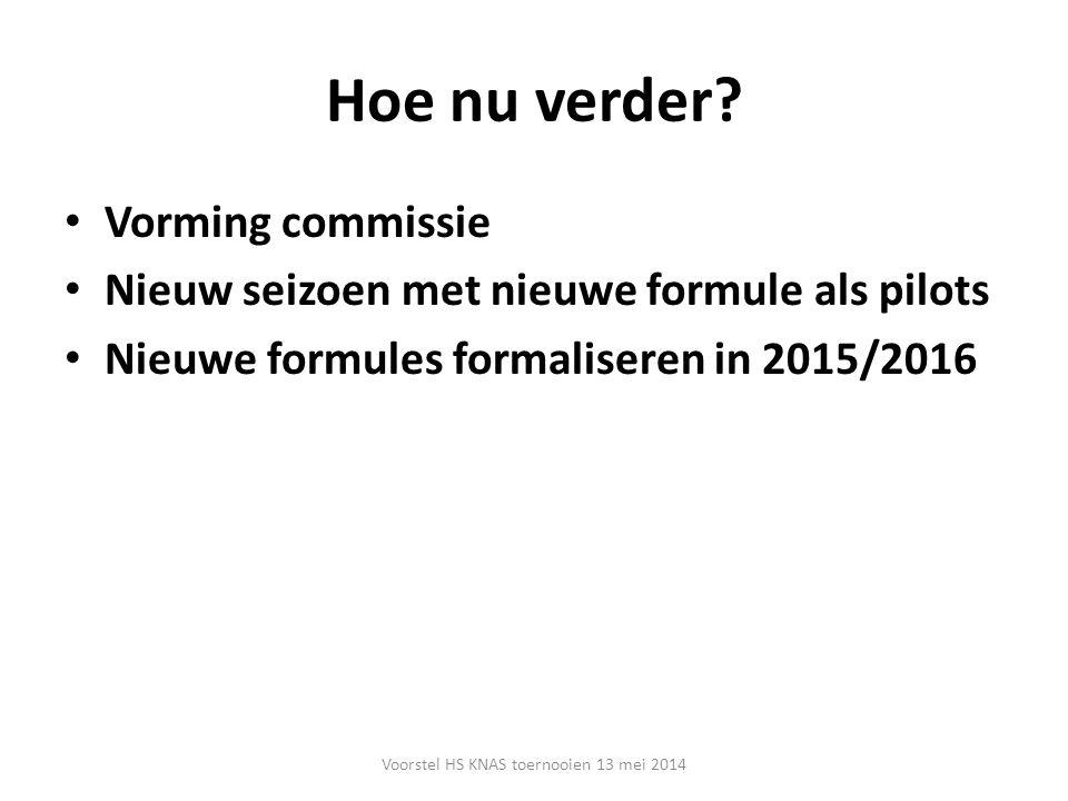 Hoe nu verder? Vorming commissie Nieuw seizoen met nieuwe formule als pilots Nieuwe formules formaliseren in 2015/2016 Voorstel HS KNAS toernooien 13