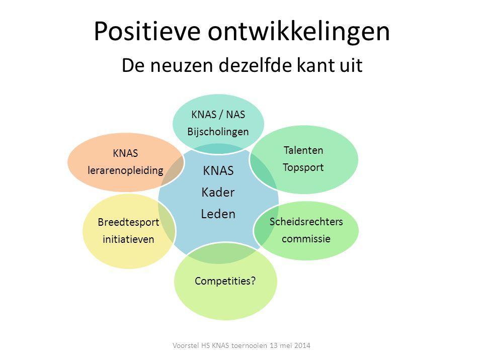 Positieve ontwikkelingen De neuzen dezelfde kant uit Voorstel HS KNAS toernooien 13 mei 2014 KNAS Kader Leden KNAS / NAS Bijscholingen Talenten Topspo