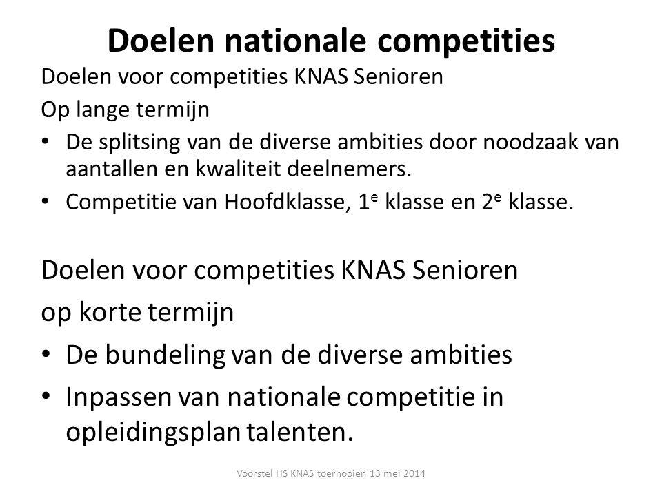 Doelen nationale competities Doelen voor competities KNAS Senioren op korte termijn De bundeling van de diverse ambities Inpassen van nationale competitie in opleidingsplan talenten.