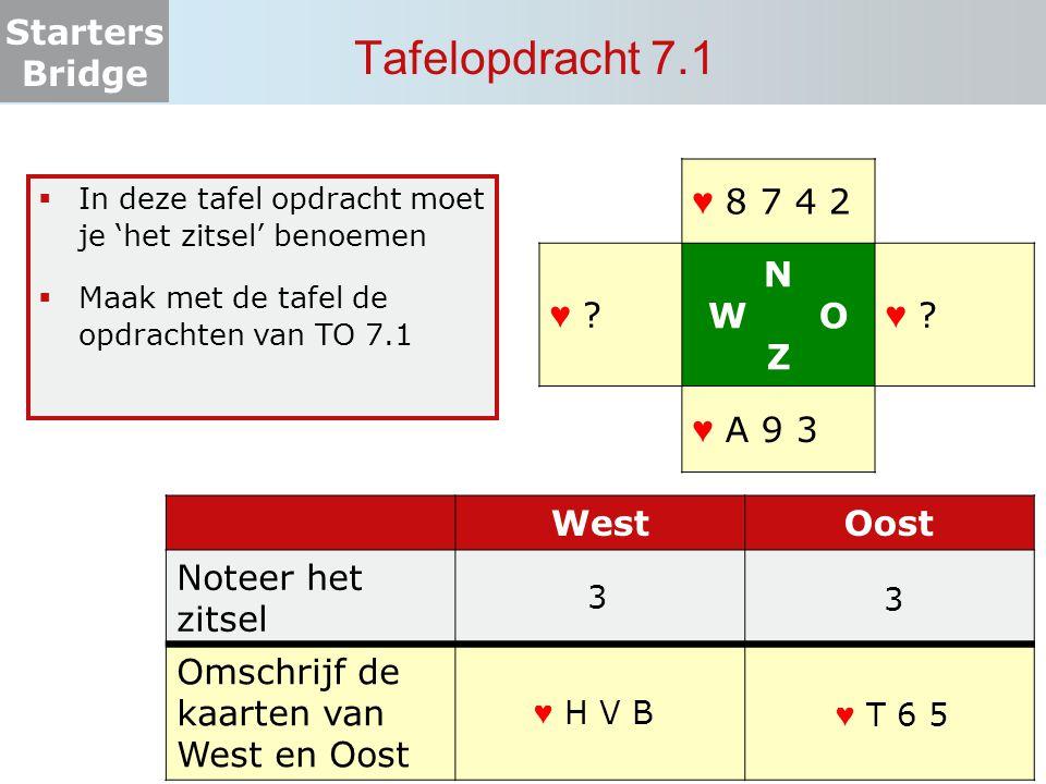 Starters Bridge Tafelopdracht 7.1  In deze tafel opdracht moet je 'het zitsel' benoemen  Maak met de tafel de opdrachten van TO 7.1 ♥ 8 7 4 2 ♥ ? N