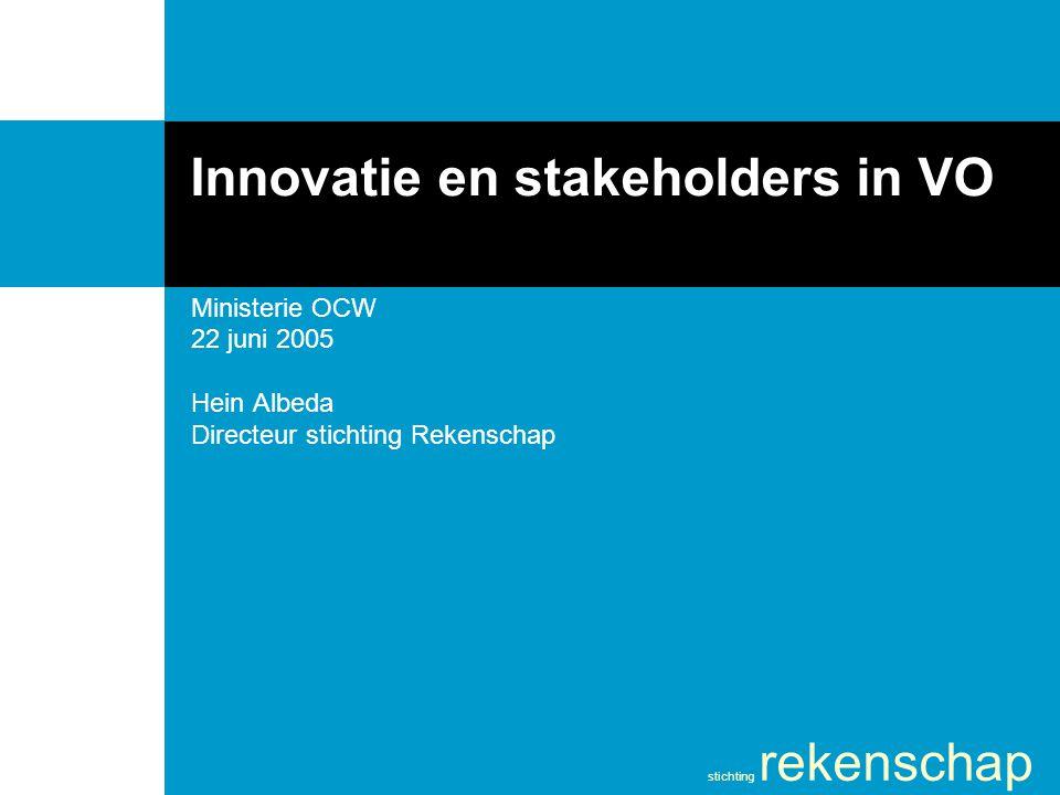 stichting rekenschap Innovatie en stakeholders in VO Ministerie OCW 22 juni 2005 Hein Albeda Directeur stichting Rekenschap
