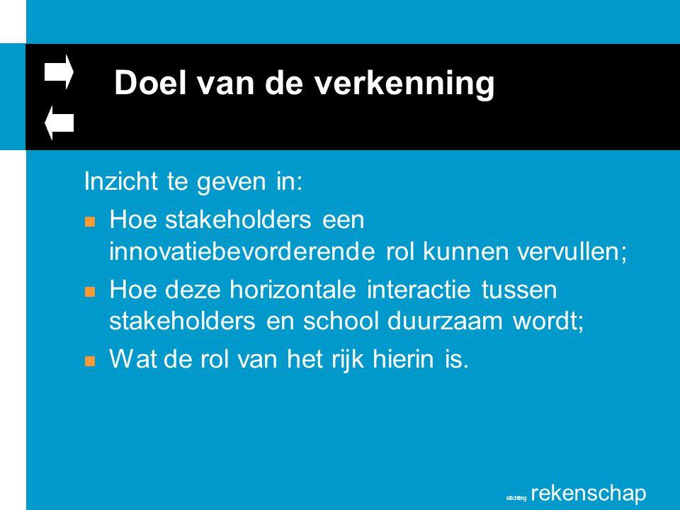stichting rekenschap Doel van de verkenning Inzicht te geven in: n Hoe stakeholders een innovatiebevorderende rol kunnen vervullen; n Hoe deze horizon
