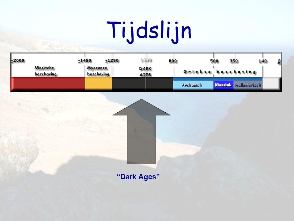 Dark Ages Tijdslijn