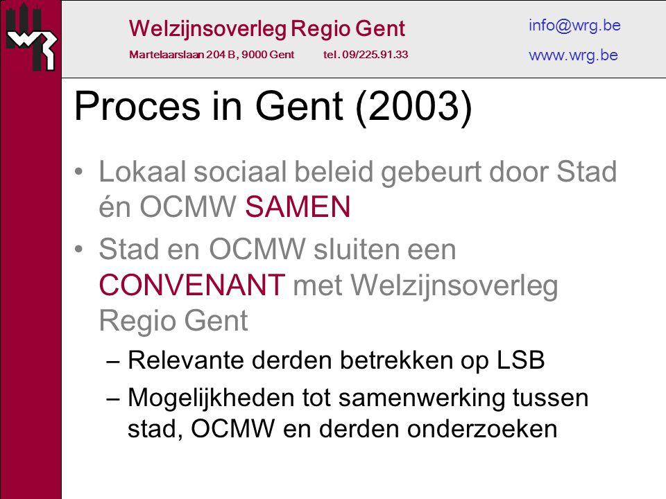Welzijnsoverleg Regio Gent Martelaarslaan 204 B, 9000 Gent tel. 09/225.91.33 info@wrg.be www.wrg.be Proces in Gent (2003) Lokaal sociaal beleid gebeur