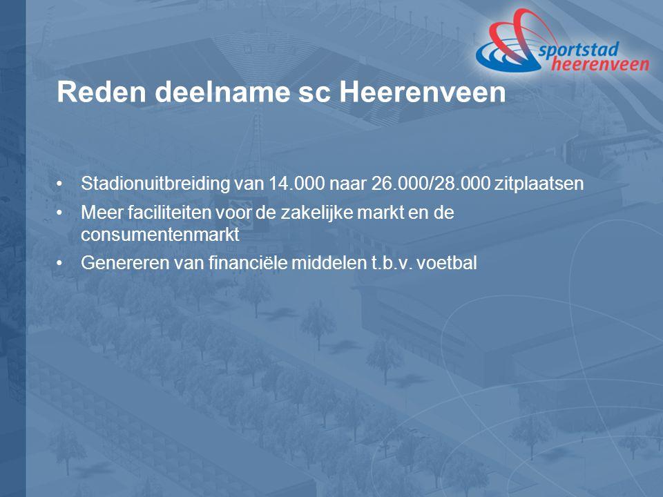 Reden deelname sc Heerenveen Stadionuitbreiding van 14.000 naar 26.000/28.000 zitplaatsen Meer faciliteiten voor de zakelijke markt en de consumentenmarkt Genereren van financiële middelen t.b.v.