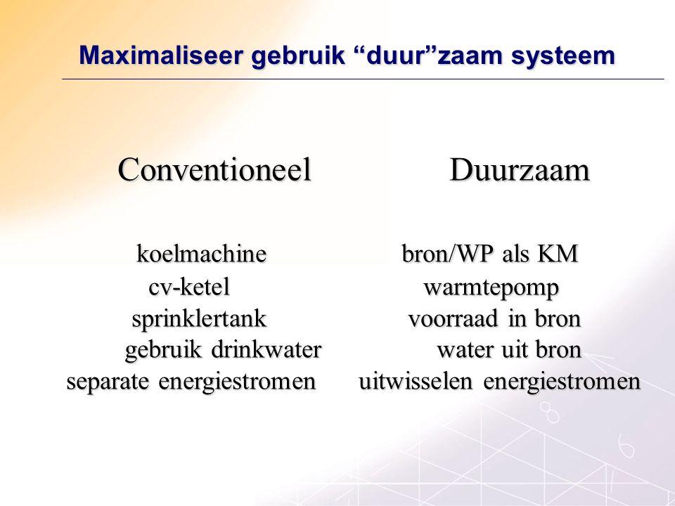 Maximaliseer gebruik duur zaam systeem Conventioneel Duurzaam koelmachine bron/WP als KM cv-ketel warmtepomp sprinklertank voorraad in bron gebruik drinkwater water uit bron separate energiestromen uitwisselen energiestromen