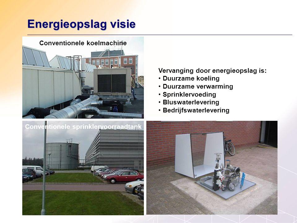 Energieopslag visie Conventionele koelmachine Vervanging door energieopslag is: Duurzame koeling Duurzame verwarming Sprinklervoeding Bluswaterlevering Bedrijfswaterlevering Conventionele sprinklervoorraadtank