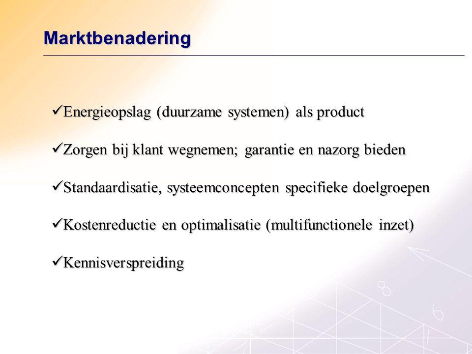 Marktbenadering Energieopslag (duurzame systemen) als product Energieopslag (duurzame systemen) als product Zorgen bij klant wegnemen; garantie en nazorg bieden Zorgen bij klant wegnemen; garantie en nazorg bieden Standaardisatie, systeemconcepten specifieke doelgroepen Standaardisatie, systeemconcepten specifieke doelgroepen Kostenreductie en optimalisatie (multifunctionele inzet) Kostenreductie en optimalisatie (multifunctionele inzet) Kennisverspreiding Kennisverspreiding