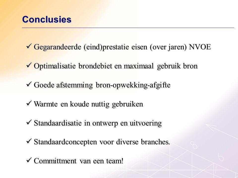 Conclusies Gegarandeerde (eind)prestatie eisen (over jaren) NVOE Gegarandeerde (eind)prestatie eisen (over jaren) NVOE Optimalisatie brondebiet en max