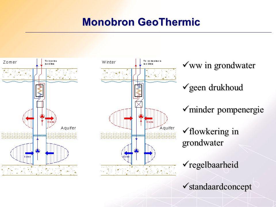 Monobron GeoThermic Monobron GeoThermic ww in grondwater ww in grondwater geen drukhoud geen drukhoud minder pompenergie minder pompenergie flowkering in grondwater flowkering in grondwater regelbaarheid regelbaarheid standaardconcept standaardconcept