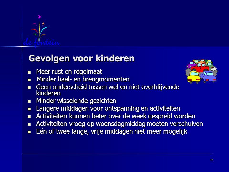 15 Gevolgen voor kinderen Meer rust en regelmaat Meer rust en regelmaat Minder haal- en brengmomenten Minder haal- en brengmomenten Geen onderscheid t