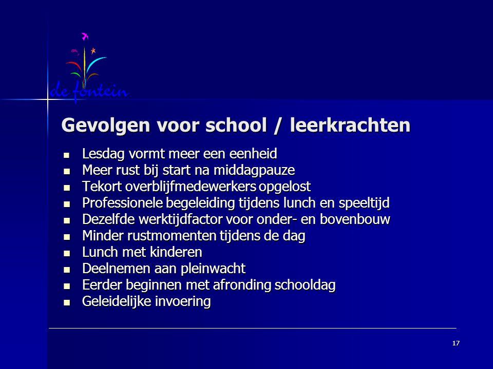 17 Gevolgen voor school / leerkrachten Lesdag vormt meer een eenheid Lesdag vormt meer een eenheid Meer rust bij start na middagpauze Meer rust bij st