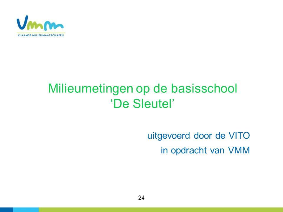 24 Milieumetingen op de basisschool 'De Sleutel' uitgevoerd door de VITO in opdracht van VMM