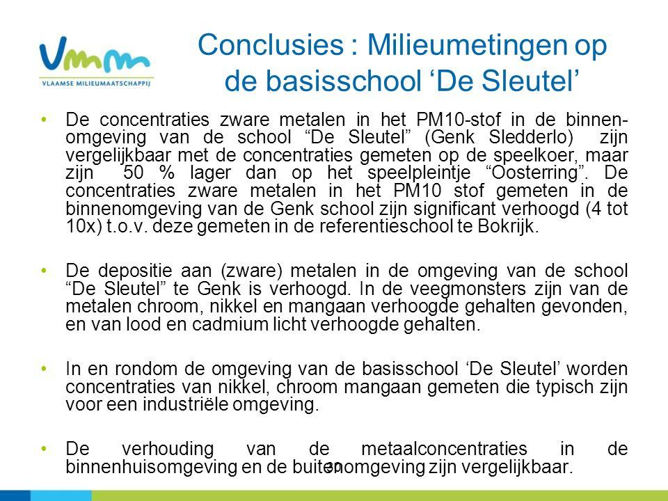 """30 Conclusies : Milieumetingen op de basisschool 'De Sleutel' De concentraties zware metalen in het PM10-stof in de binnen- omgeving van de school """"De"""