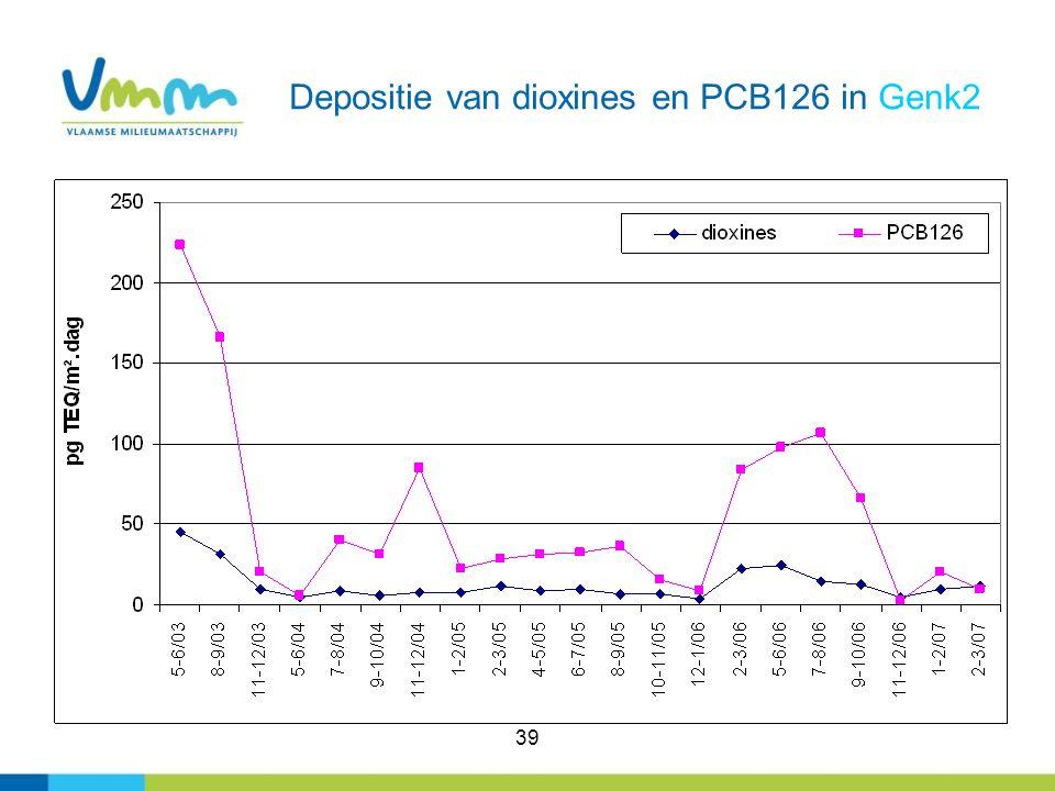 39 Depositie van dioxines en PCB126 in Genk2