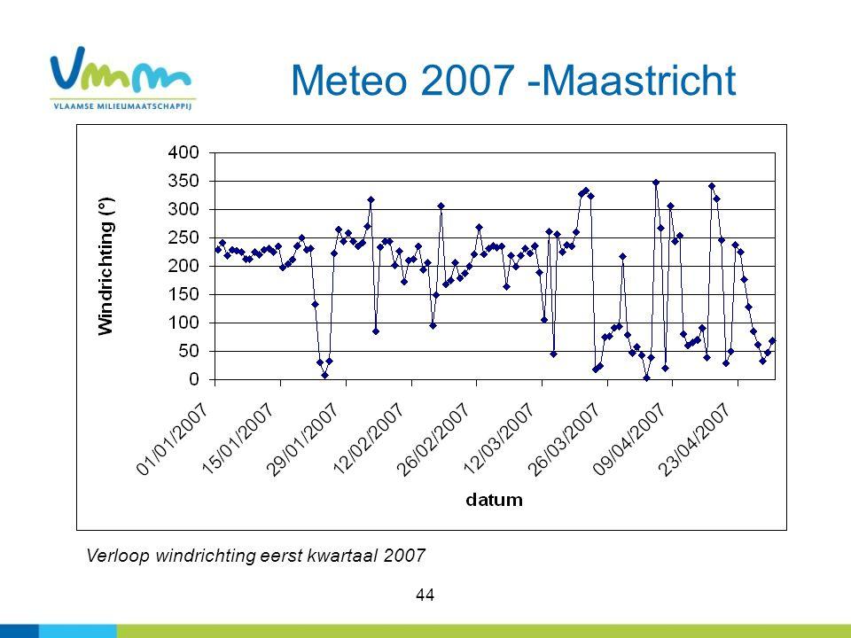 44 Meteo 2007 -Maastricht Verloop windrichting eerst kwartaal 2007