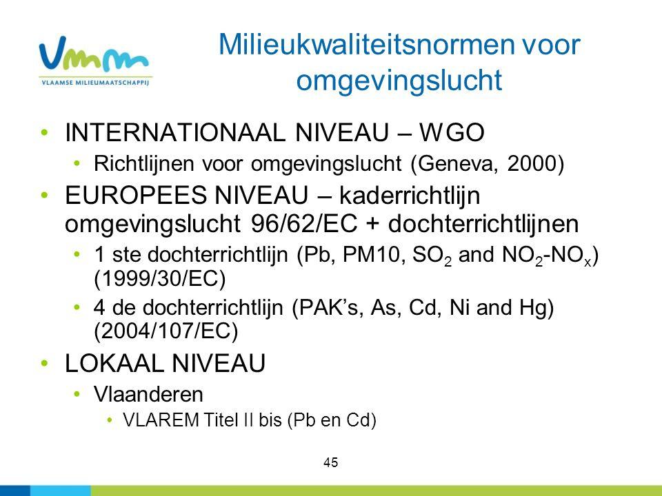 45 Milieukwaliteitsnormen voor omgevingslucht INTERNATIONAAL NIVEAU – WGO Richtlijnen voor omgevingslucht (Geneva, 2000) EUROPEES NIVEAU – kaderrichtl