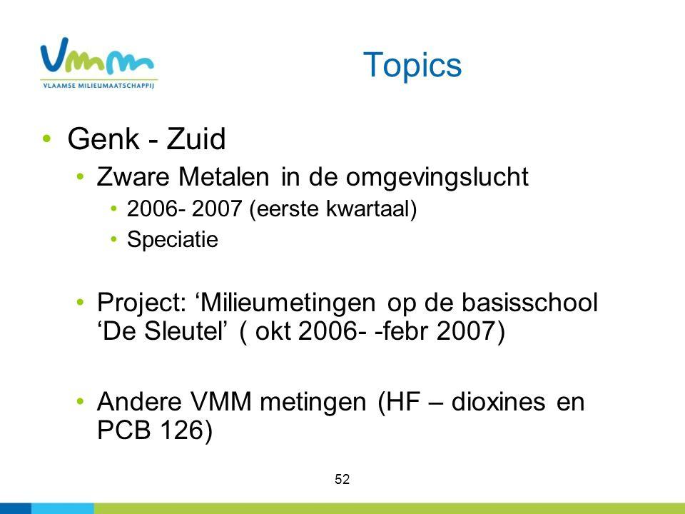 52 Topics Genk - Zuid Zware Metalen in de omgevingslucht 2006- 2007 (eerste kwartaal) Speciatie Project: 'Milieumetingen op de basisschool 'De Sleutel