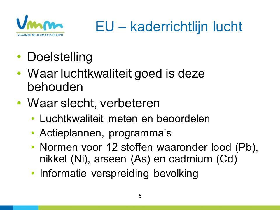 7 EU - dochterrichtlijnen Eerste dochterrichtlijn 1999/30/EC 1 PolluentGrenswaarde 2 (ng/m³) Pb500 Vierde dochterrichtlijn 2004/107/EC 3 PolluentStreefwaarde² (ng/m³) As6 Cd5 Ni20 Hg -