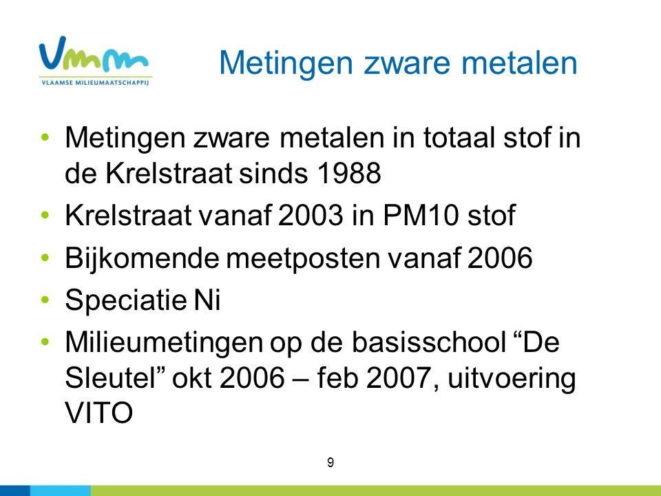9 Metingen zware metalen Metingen zware metalen in totaal stof in de Krelstraat sinds 1988 Krelstraat vanaf 2003 in PM10 stof Bijkomende meetposten va