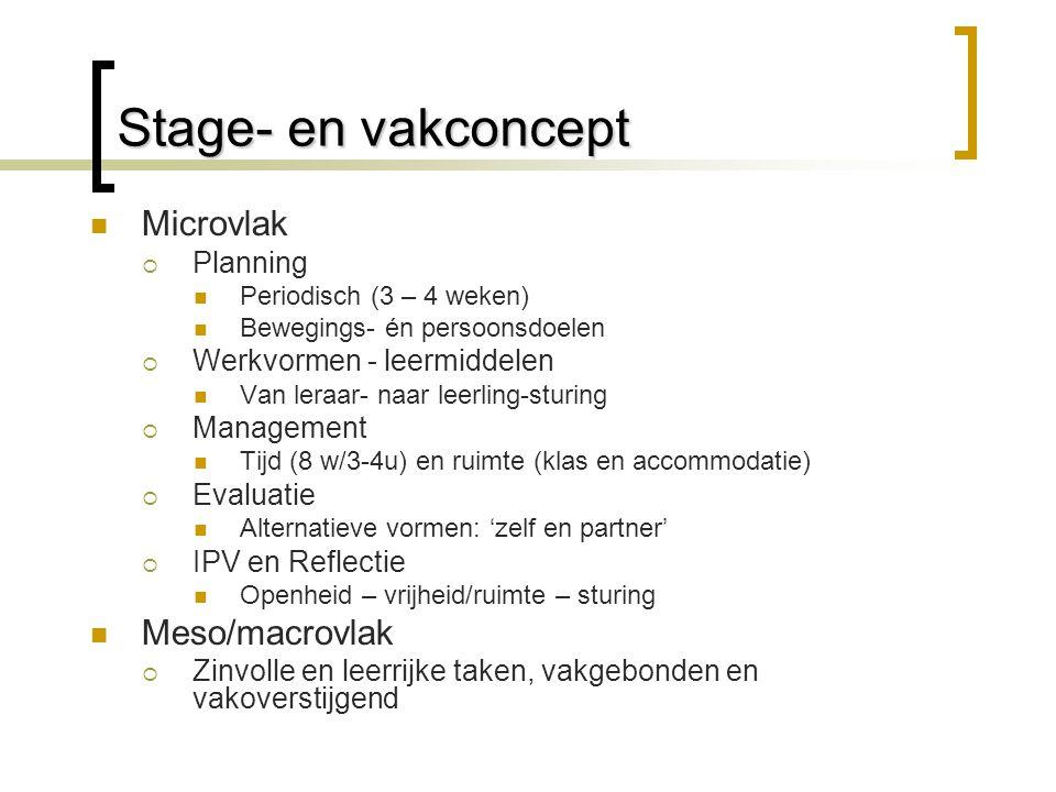 Stage- en vakconcept Microvlak  Planning Periodisch (3 – 4 weken) Bewegings- én persoonsdoelen  Werkvormen - leermiddelen Van leraar- naar leerling-sturing  Management Tijd (8 w/3-4u) en ruimte (klas en accommodatie)  Evaluatie Alternatieve vormen: 'zelf en partner'  IPV en Reflectie Openheid – vrijheid/ruimte – sturing Meso/macrovlak  Zinvolle en leerrijke taken, vakgebonden en vakoverstijgend