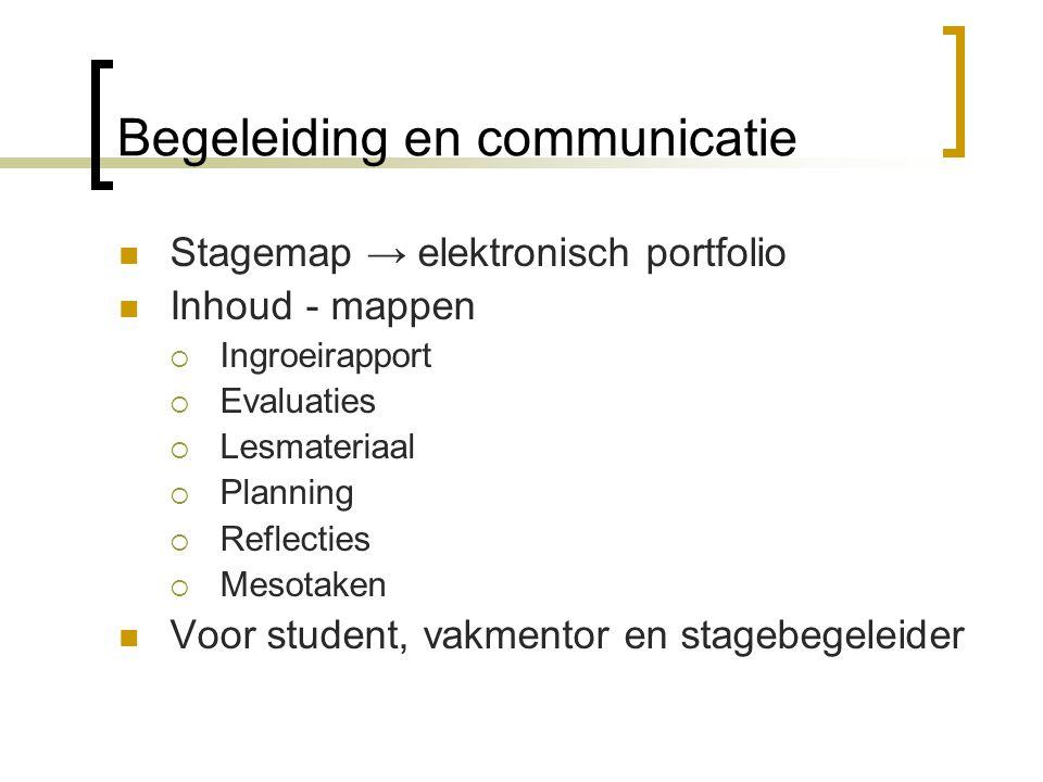 Begeleiding en communicatie Stagemap → elektronisch portfolio Inhoud - mappen  Ingroeirapport  Evaluaties  Lesmateriaal  Planning  Reflecties  M