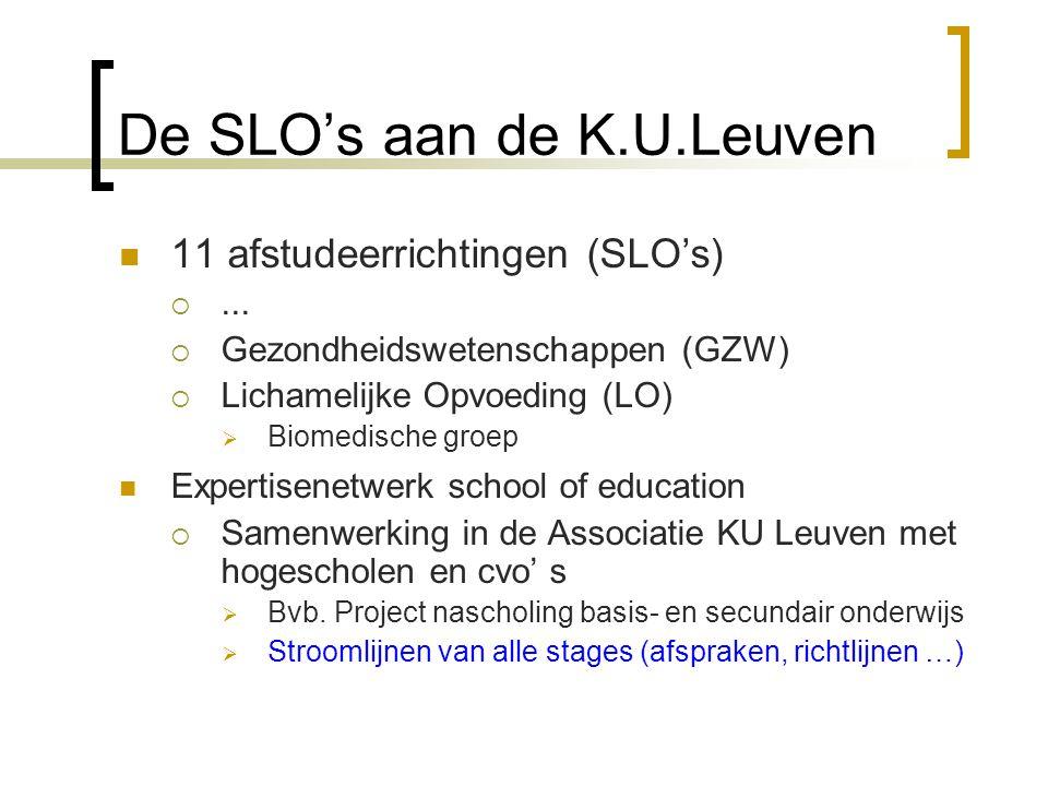 De SLO's aan de K.U.Leuven 11 afstudeerrichtingen (SLO's) ...  Gezondheidswetenschappen (GZW)  Lichamelijke Opvoeding (LO)  Biomedische groep Expe