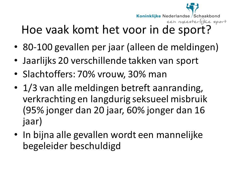 Hoe vaak komt het voor in de sport? 80-100 gevallen per jaar (alleen de meldingen) Jaarlijks 20 verschillende takken van sport Slachtoffers: 70% vrouw