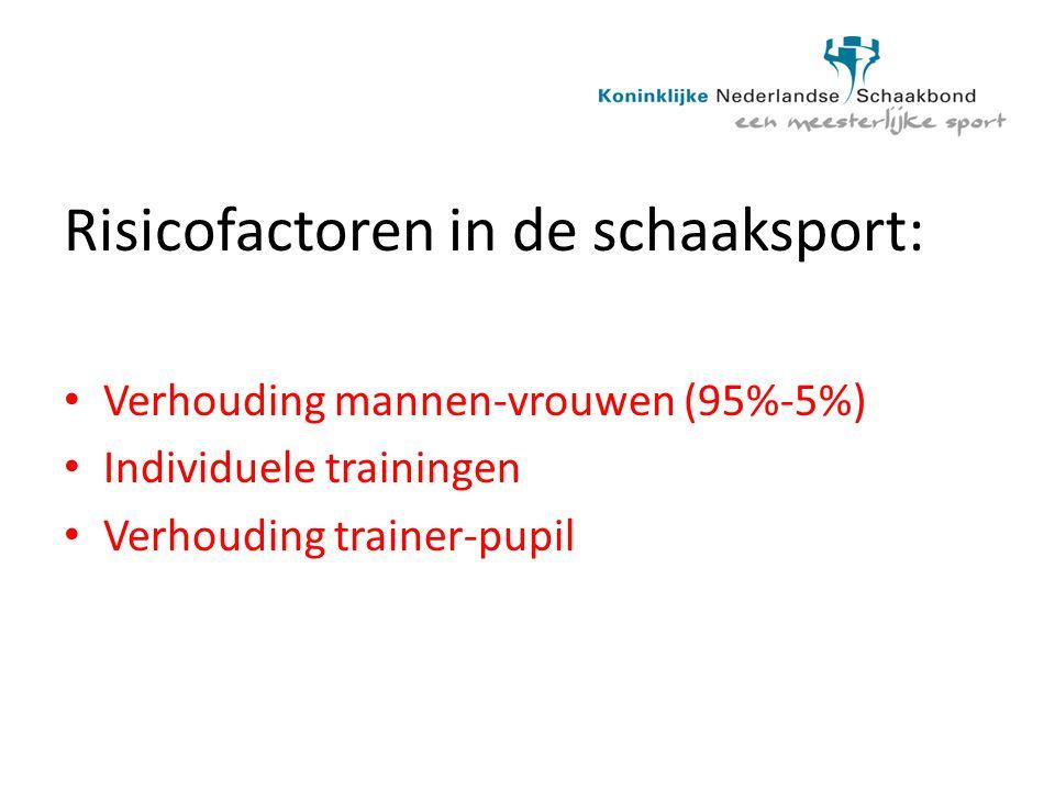 Risicofactoren in de schaaksport: Verhouding mannen-vrouwen (95%-5%) Individuele trainingen Verhouding trainer-pupil