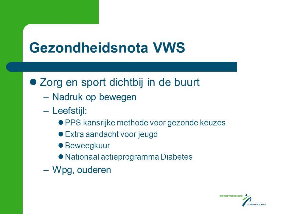 Gezondheidsnota VWS Zorg en sport dichtbij in de buurt –Nadruk op bewegen –Leefstijl: PPS kansrijke methode voor gezonde keuzes Extra aandacht voor jeugd Beweegkuur Nationaal actieprogramma Diabetes –Wpg, ouderen