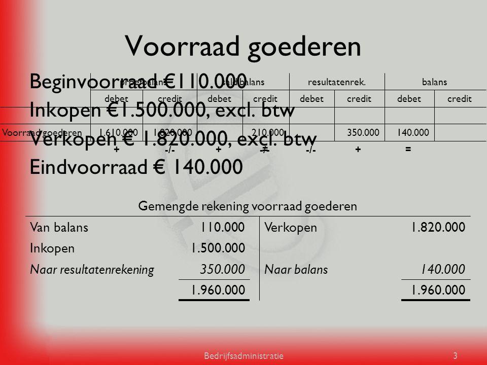 Bedrijfsadministratie3 Voorraad goederen Beginvoorraad €110.000 Inkopen €1.500.000, excl. btw Verkopen € 1.820.000, excl. btw Eindvoorraad € 140.000 1