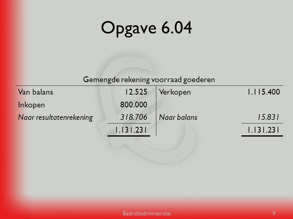 Bedrijfsadministratie9 Opgave 6.04 1.131.231 15.831Naar balans318.706Naar resultatenrekening 800.000Inkopen 1.115.400Verkopen12.525Van balans Gemengde