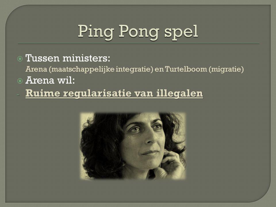  Tussen ministers: Arena (maatschappelijke integratie) en Turtelboom (migratie)  Arena wil: - Ruime regularisatie van illegalen