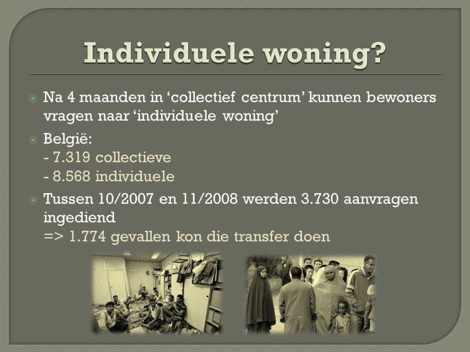  Na 4 maanden in 'collectief centrum' kunnen bewoners vragen naar 'individuele woning'  België: - 7.319 collectieve - 8.568 individuele  Tussen 10/2007 en 11/2008 werden 3.730 aanvragen ingediend => 1.774 gevallen kon die transfer doen
