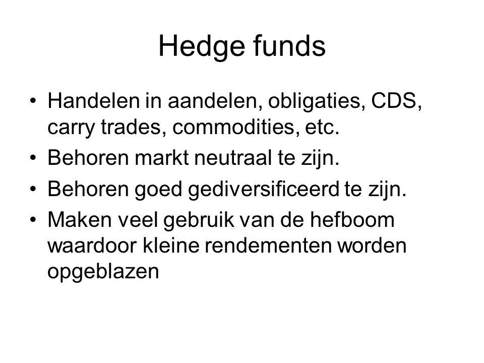 Hedge funds Handelen in aandelen, obligaties, CDS, carry trades, commodities, etc. Behoren markt neutraal te zijn. Behoren goed gediversificeerd te zi