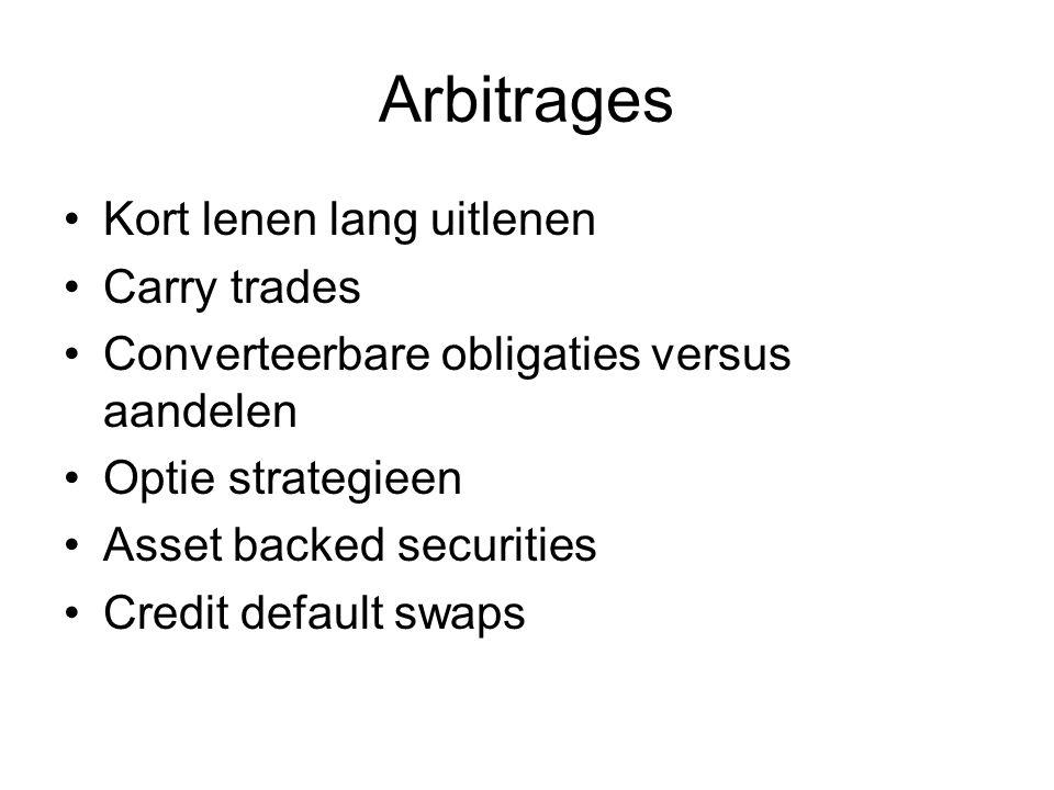 Arbitrages Kort lenen lang uitlenen Carry trades Converteerbare obligaties versus aandelen Optie strategieen Asset backed securities Credit default swaps