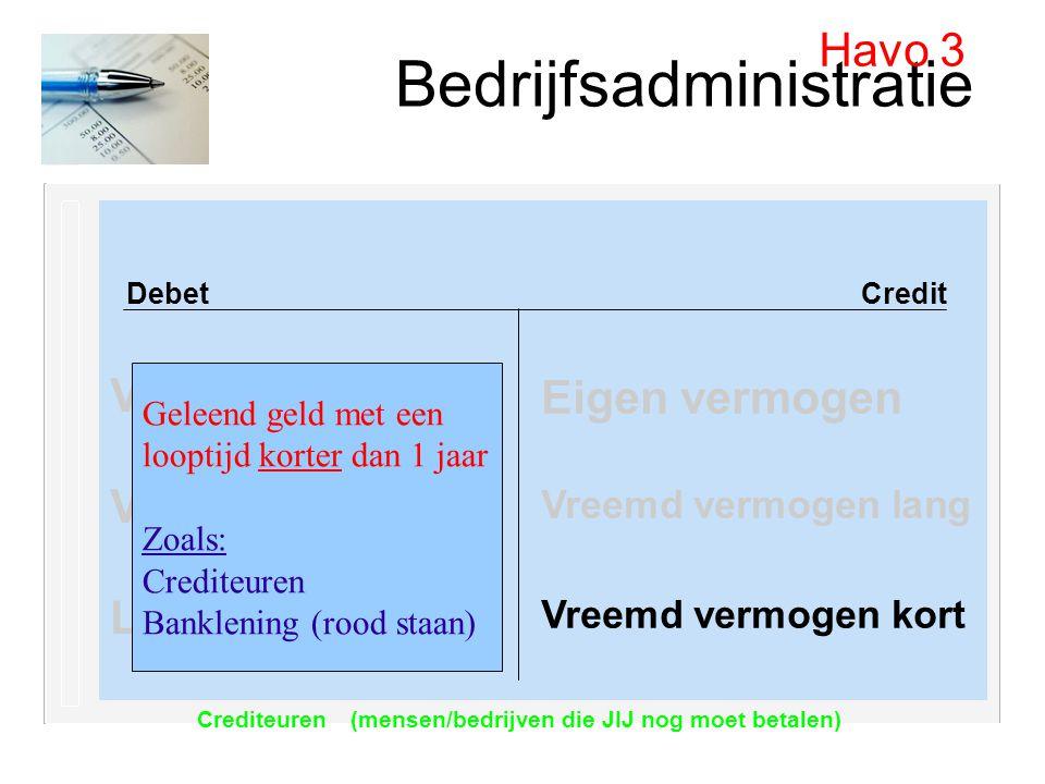 Bedrijfsadministratie Debet Credit Vaste activa Vlottende activa Liquide Middelen Havo 3 Eigen vermogen Vreemd vermogen lang Vreemd vermogen kort Gele