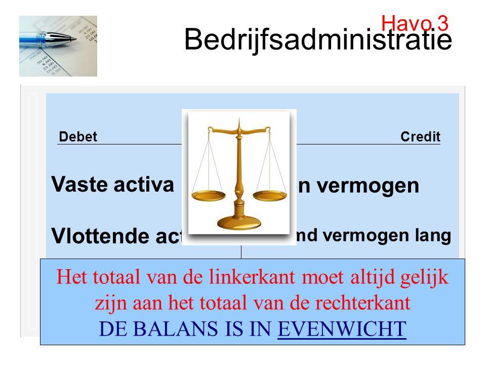 Bedrijfsadministratie Debet Credit Vaste activa Vlottende activa Liquide Middelen Havo 3 Eigen vermogen Vreemd vermogen lang Vreemd vermogen kort Het