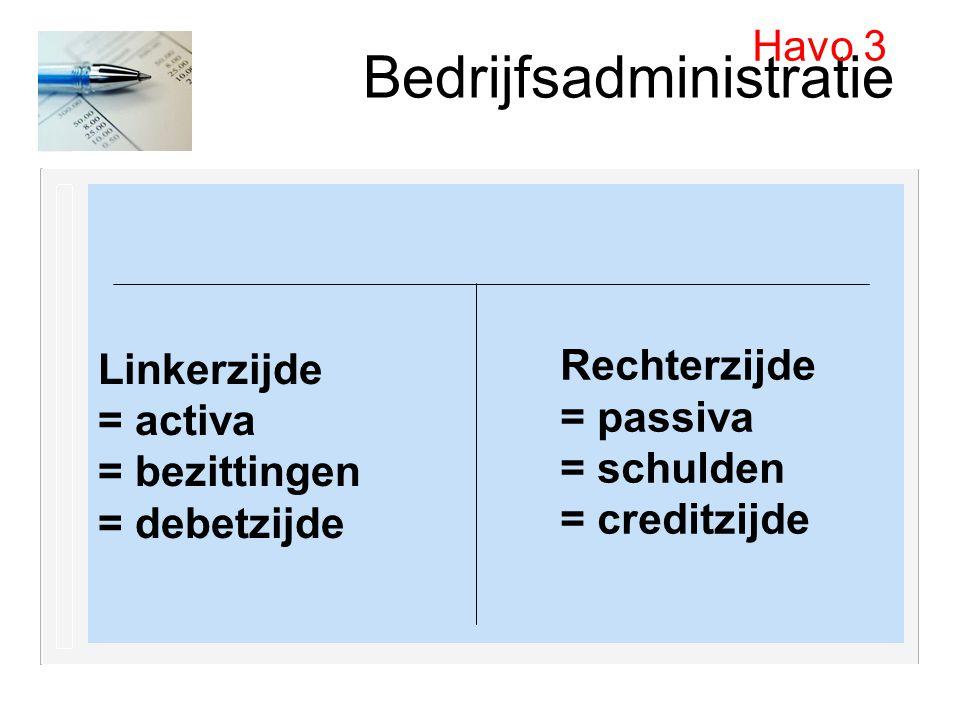 Bedrijfsadministratie Linkerzijde = activa = bezittingen = debetzijde Havo 3 Rechterzijde = passiva = schulden = creditzijde