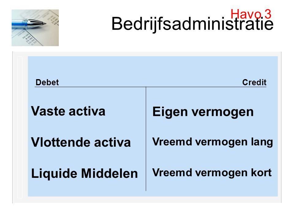Bedrijfsadministratie Debet Credit Vaste activa Vlottende activa Liquide Middelen Havo 3 Eigen vermogen Vreemd vermogen lang Vreemd vermogen kort